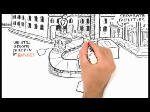 Ken Robinson – Paradigma del sistema educativo ANIMACION