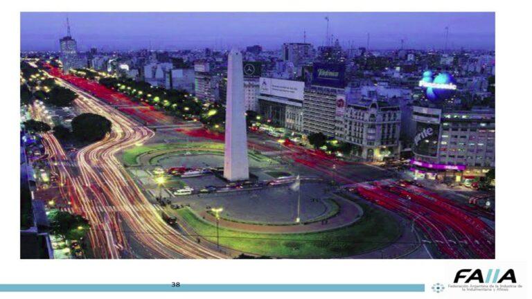 Gestión de empresas de moda – Situación de la industria de la indumentaria Argentina.