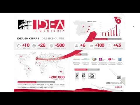Ejemplo diseño presentación multimedia en formato Prezi.