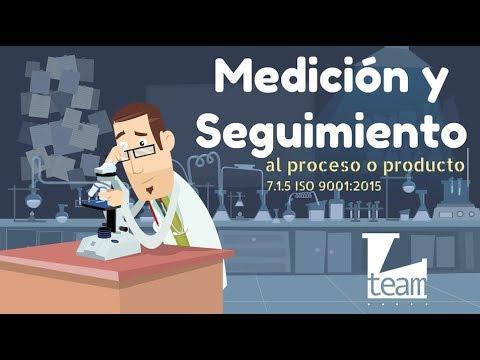 Medición y Seguimiento al Proceso o Producto