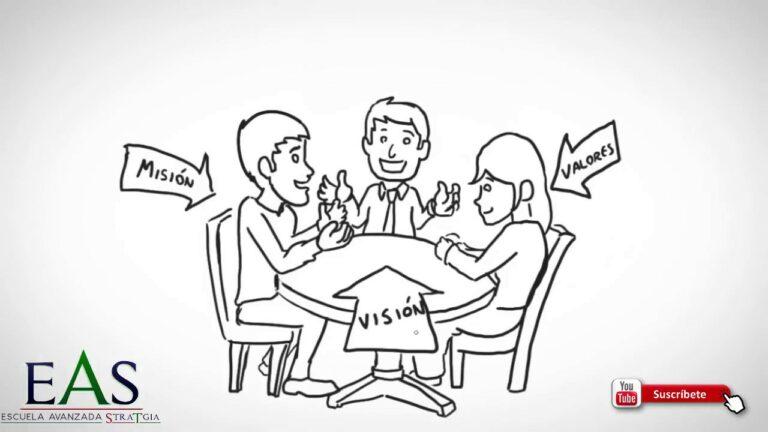 Aprende a hacer la visión, misión y valores en menos de 5 minutos -Ilustración Animada-